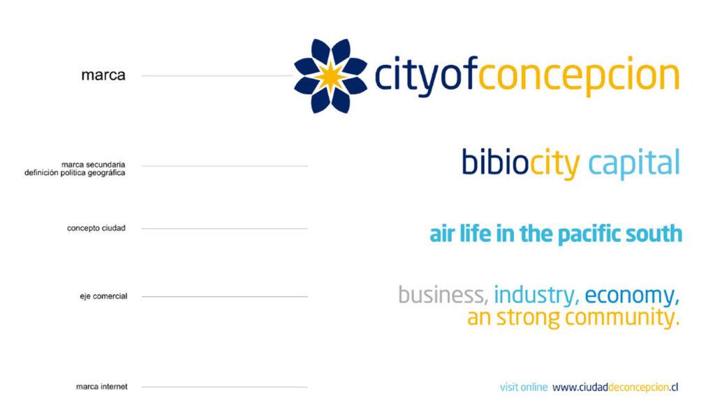 Ciudad de Concepcion City Branding 26