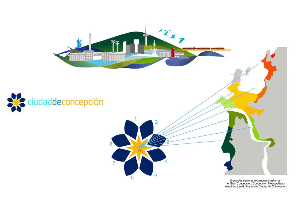 Ciudad de Concepcion City Branding 32
